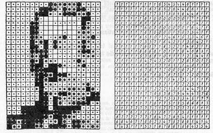 Un grabado publicado en un libro de 1971 en el que se muestra la posibilidad de digitalizar imágenes para su uso en el ordenador. Reproducido de A. Moles.