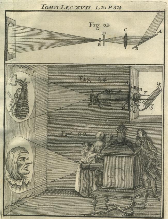 Jean-Antoine Nollet. Leçons de physique expérimentale. (Tomo VI) 1757. Biblioteca General Histórica. Universidad de Salamanca