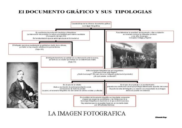 Documento Gráfico